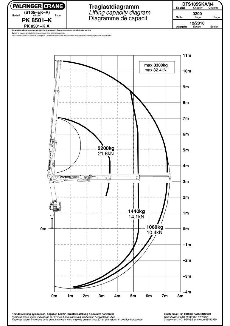 PK-8501-K-diagram