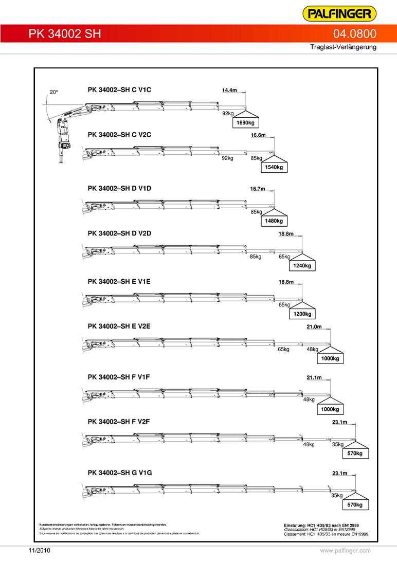 PK34002-SH-G-V1G-mech.-vysuv--diagram
